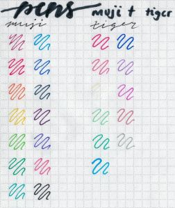 colour pen swatch scan